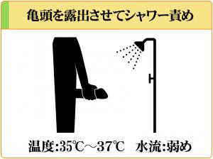 負担露出していない亀頭にシャワーをあてて刺激に慣れさせる