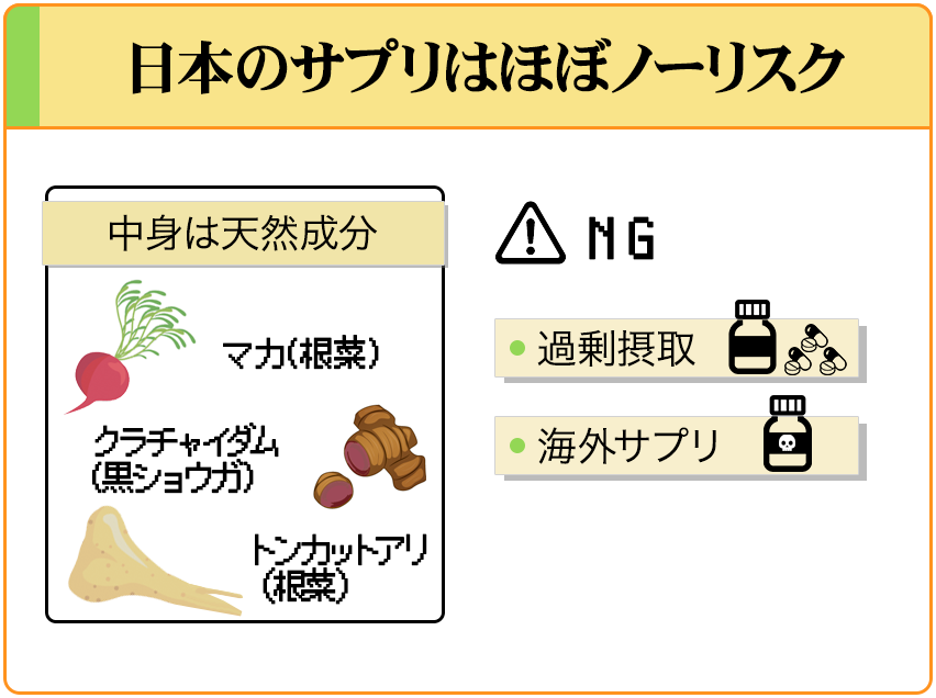 日本のペニス増大サプリは天然成分を使っているので、危険性はない。しかし過剰摂取や、海外産の増大サプリに手を出すのはやめよう。