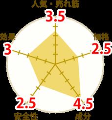 4-baritein