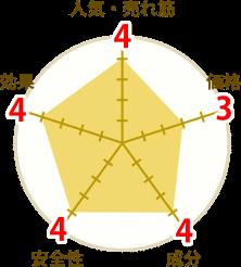 3-raizex
