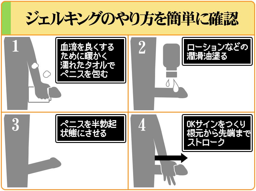 ジェルキングのやり方を4つの手順に分けて解説