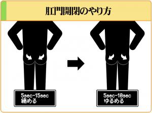 肛門開閉運動は、お尻を締めて緩めるだけ