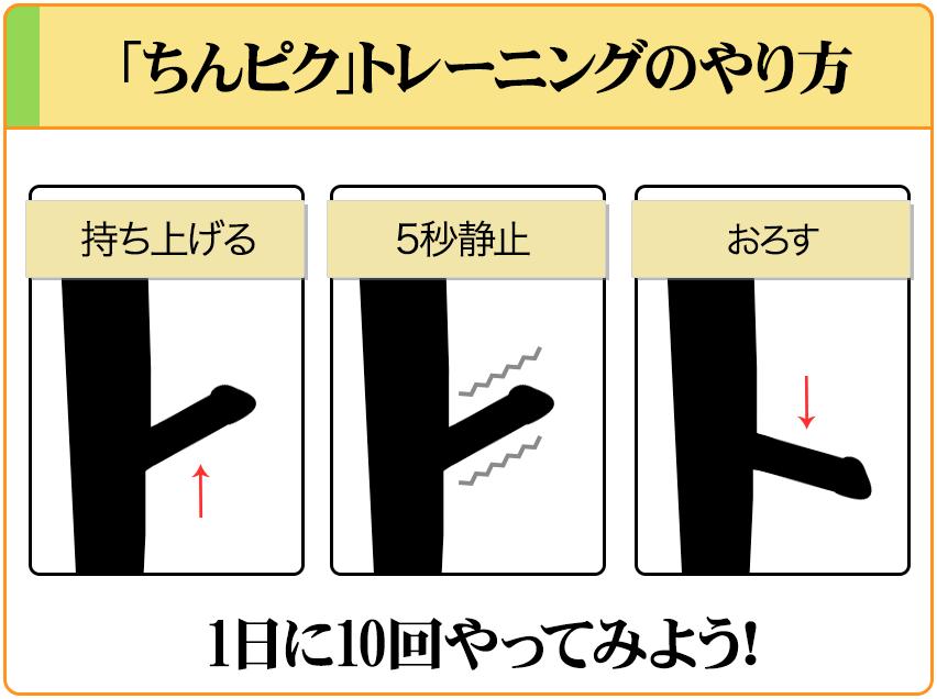 括約筋を、手を使わずにペニスを上下に動かす「ちんピク」トレーニングで鍛える
