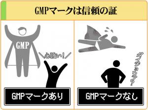 GMP認定工場で製造されている商品は品質◎