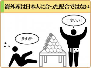 海外産の増大サプリは日本人の体型に配合量が合っていない