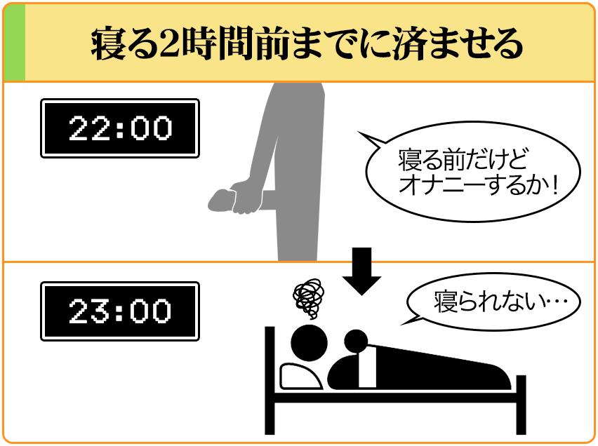 寝る直前にオナニーをすると睡眠の質が落ちるので、オナニーは寝る2時間前に済ませる