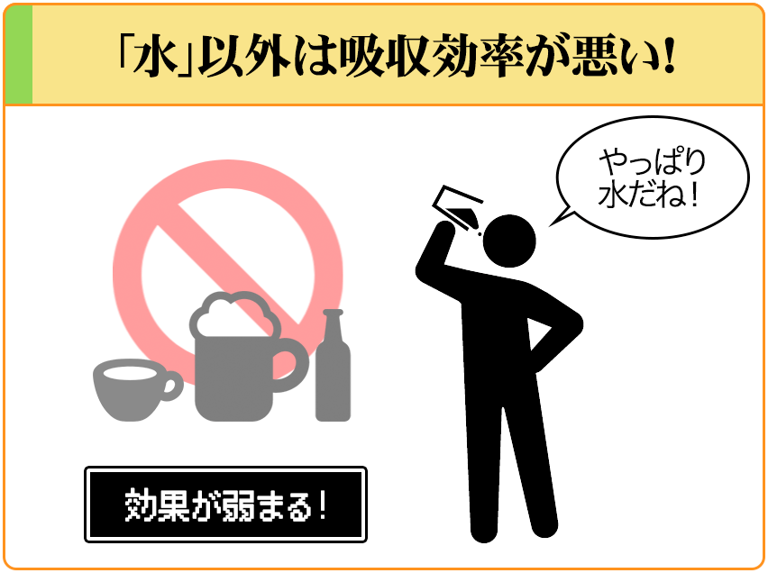 「水」以外の飲み物で増大サプリを飲むと吸収効率が悪い!
