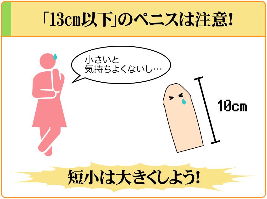 13cm以下の短小ペニスは女性に嫌われる可能性が大きい