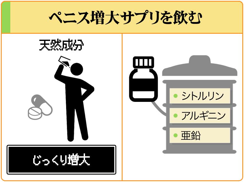 精力剤の成分、シトルリン、アルギニン、亜鉛を配合して摂取しているのを表現している。