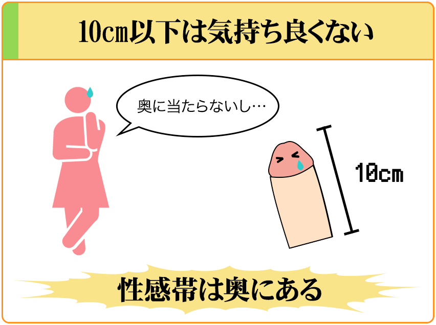 10cm以下のペニスは性感帯の奥が突けないので、気持ちよくない。