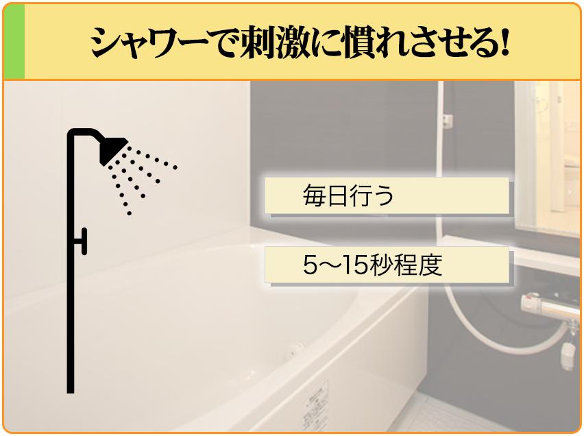 シャワーで亀頭を刺激に慣れさせることで過敏性早漏を改善する