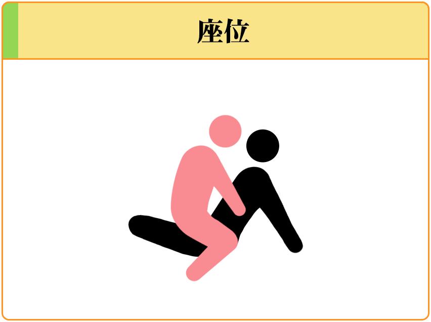 座位で亀頭への刺激を弱める
